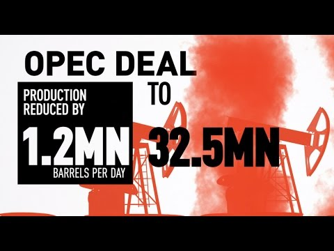 Historic deal: Non-OPEC countries agree to cut oil (Video)