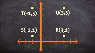 Geometry - How to determine if points are a rhombus, square or...