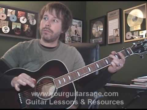 Guitar Lessons – Viva La Vida by Coldplay – cover chords lesson Beginners Acoustic songs