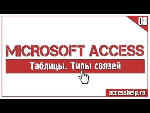 Какие типы связей между таблицами существуют в БД Access