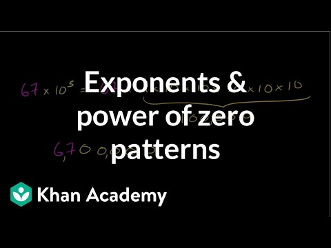 Exponents And Powers Of 10 Patterns Video Khan Academy