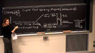28. Crystal Field Theory