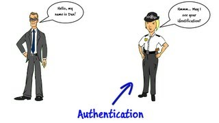 Identification and Authentication - Information Security Lesson #2 of 12