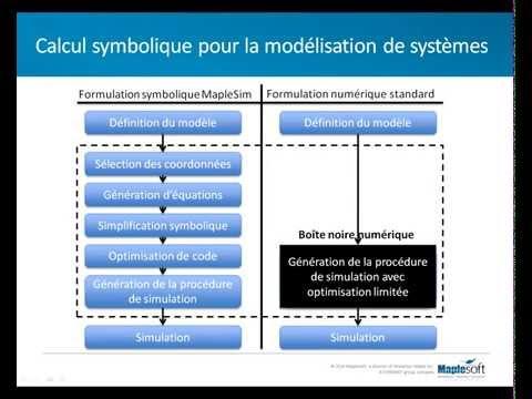 Connecteur MapleSim, exportation de modèles MapleSim vers Simulink grâce aux S-fonctions Simulink.