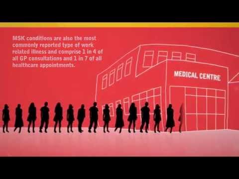 Video of NHS 24 MSK help