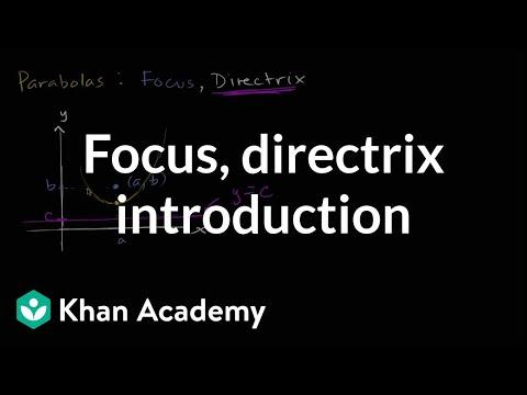 Intro To Focus Directrix Video Khan Academy