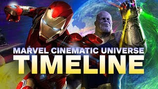 Video The Marvel Cinematic Universe Timeline in Chronological Order MP3, 3GP, MP4, WEBM, AVI, FLV Mei 2018
