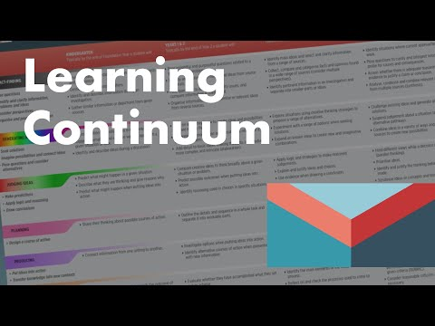 CCT Learning Continuum K-6 Demonstration Video