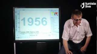 Hans Rosling speaking about the wealth and health of Tunisians and Algerians since the Tunisian independence in 1956.
