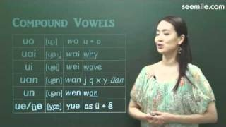 5. Pinyin (Compound Vowels)