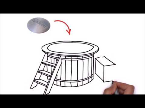 TimberTemp® - termometro Bluetooth per hot tub in legno
