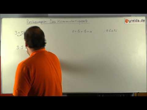 Kommutativgesetz