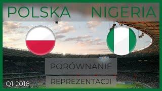 Film do artykułu: Polska - Nigeria ONLINE....