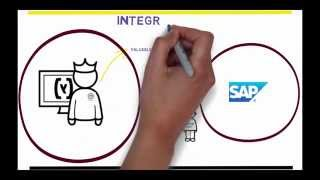 SAP Cloud Customer