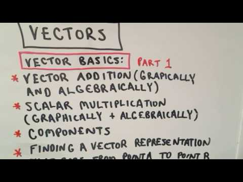 vector - Vector Basics - Drawing Vectors/ Vector Addition. In this video, I discuss the basic notion of a vector, and how to add vectors together graphically as well ...
