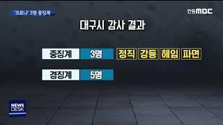 R]코로나 확진 대구 공무원 36명.. 3명 중징계