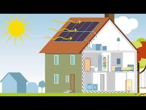 Förderprogramm Wärme aus erneuerbaren Energien