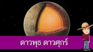 สื่อการเรียนการสอน ดาวพุธ ดาวศุกร์ ป.4 วิทยาศาสตร์