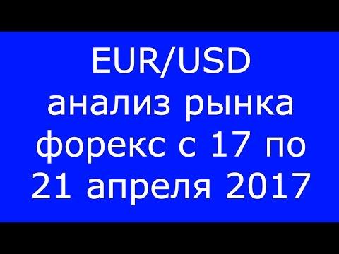 EUR/USD - Еженедельный Анализ Рынка #Форекс c 17 по 21.04.2017. Анализ Форекс.