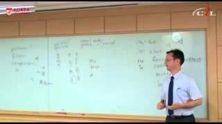 English Speaking Skills: Pronunciation For Koreans (EAP #1)