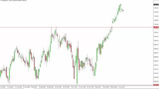 FTSE 100 FTSE 100 Technical Analysis for January 16 2017 by FXEmpire.com