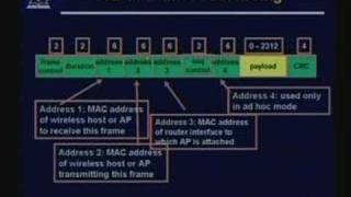 Lecture - 23 Wireless Network