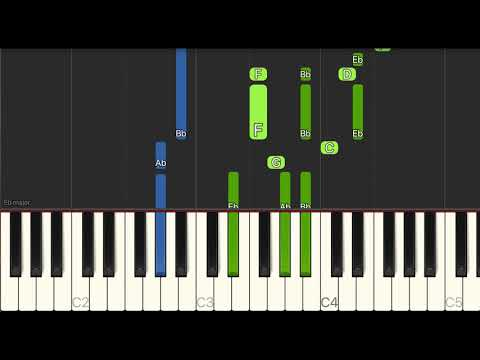 Kacey Musgraves - Rainbow - Piano Backing Track Cover Tutorial