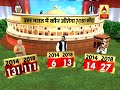 Modi wave still exists or Desh Ka Mood has changed? - Video