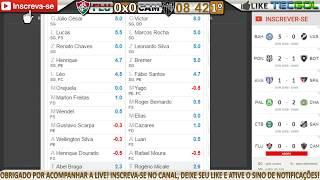 FLUMINENSE X ATLÉTICO-MG - AO VIVO [NARRAÇÃO COMPLETA COM PARCIAIS DO CARTOLA FC] INSCREVA-SE AQUI...