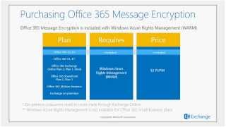 Office 365 Message Encryption Techinical Webcast, 2/20/14