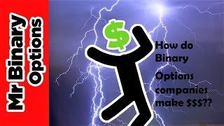 How To Do Binary Options?