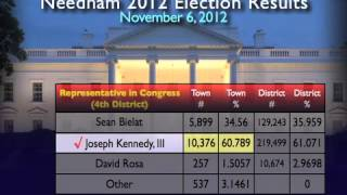 Needham (MA) United States  city photos gallery : 2012 Election Results Needham, Massachusetts