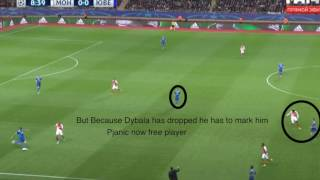 Video Allegri's Masterclass. Monaco-Juventus tactical analysis MP3, 3GP, MP4, WEBM, AVI, FLV September 2017