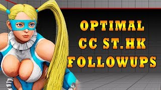 *PLEASE READ DESCRIPTION*https://twitter.com/HdJammerz - Best way to get a hold of me !https://www.twitch.tv/hdjammerz - my twitch channel BGM:King of Fighters XIII OST - Each Promise PLEASE NOTE: I've shown crush counter combos before, but this is tailored towards Mika's Crush Counter (Charged) St.HKOne combo I forgot to add was(courtesy of Nyaanyaa Mewmew for pointing it out):CC (Charged) St.HK, (dash up) St.MP, (microwalk) St.MP, St.HP xx H.Shooting Peach (that should be the optimal meterless combo). Same thing is applied to the one bar optimal punish regarding this comboThis video is strictly focused on followups Mika players should be going for (depending on your resources at hand). The minimum dmg you're looking for is 300, so when your opponent presents you with a chance to land a big punish take the opportunity and capitalize from it...Here are the social links to the teams that support me:Unequalled Media:https://twitter.com/UnequalledMedia - UM's Twitter https://www.youtube.com/user/simplyunequalled - UM's YT channel http://unequalledmedia.com/events/ - UM's website Situational Damage: twitch.tv/situationaldamage - Situational Damage's Twitchhttps://twitter.com/SituationalDam - Situational Damage's Twitterhttps://www.youtube.com/user/MashOnPad - Situational Damage's YTHope you enjoy the video =]