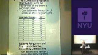Frequency Tables, Graphs, And Distributions