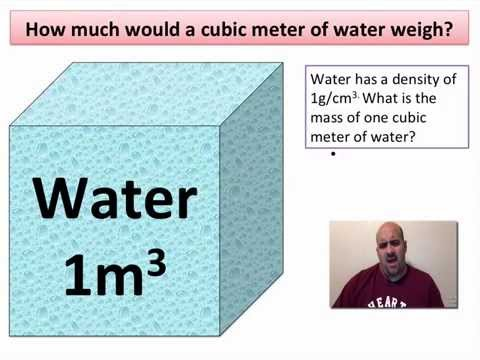 How many centimeters cubed in a meter cubed?