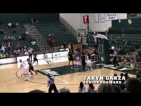 Cal Poly vs. Cal State Northridge Game Highlights