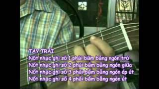 HUONG DAN HOC GUITAR_BAI 02