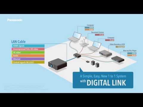 Làm thế nào để bạn kết nối qua DIGITAL LINK?