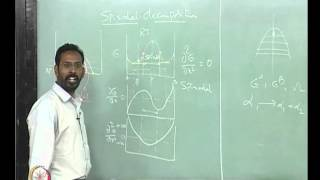 Mod-01 Lec-21 Spinodal Decomposition