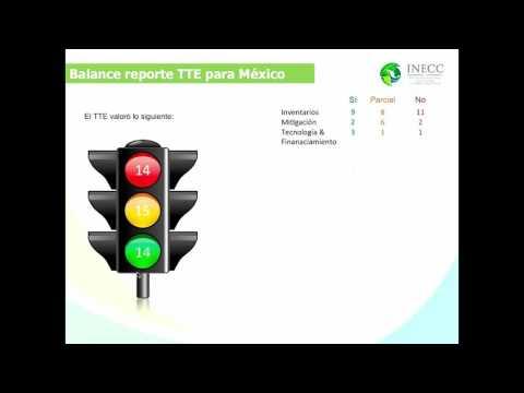 1.3 Lucila Balam: México's National GHG Emissions Inventory (6th communication)