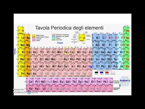 Tavola periodica degli elementi lezioni di scienze - Tavola periodica configurazione elettronica ...