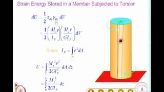 Mod-02 Lec-08 Elastic Strain Energy