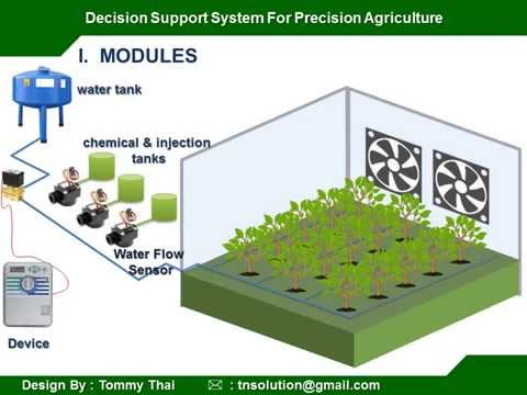 Decision Support System for Precision Agriculture