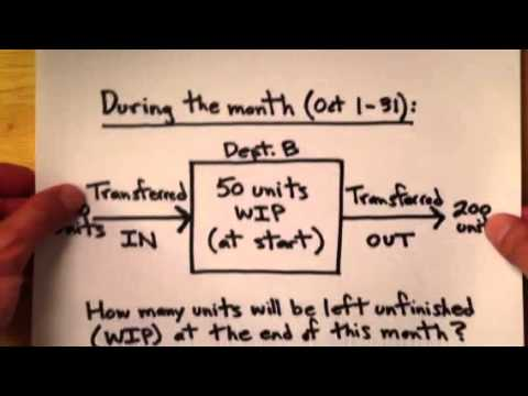 Managerial Accounting: Equivalent Units