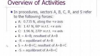 Physics Pre-lab Lecture: Vectors