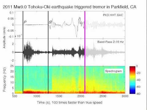 Hearing the Japanese Earthquake - Clip 3