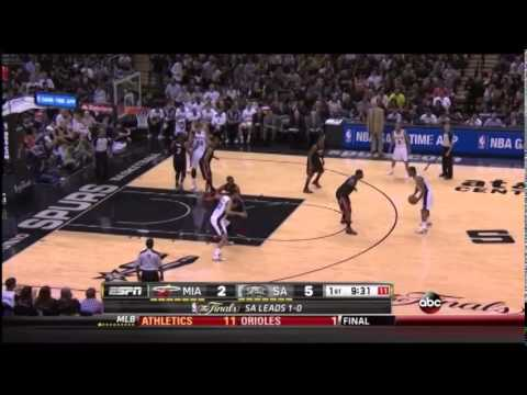 0 The Miami Heats Pressure Defense Vs. the San Antonio Spurs Release Valve