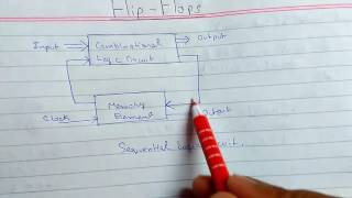 Flip Flops -1 Introduction & Sequential Circuits