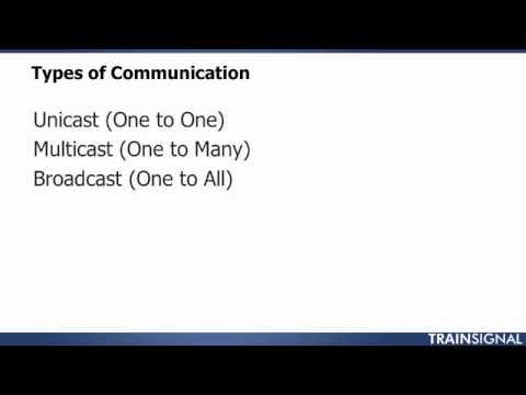 TCP IP Communication